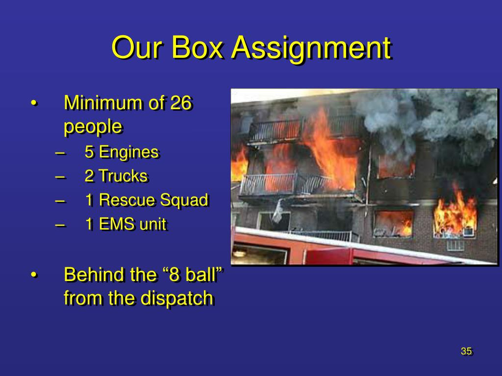 Our Box Assignment