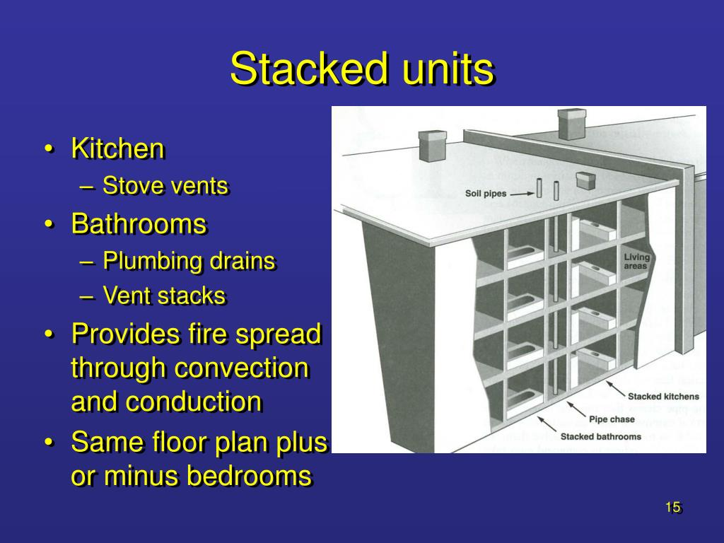 Stacked units