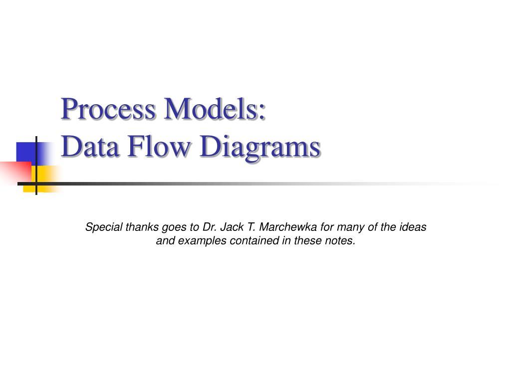process models data flow diagrams l.