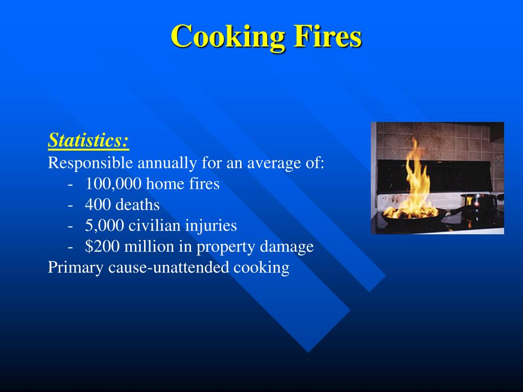 Cooking Fires