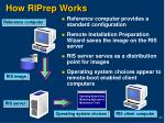 how riprep works