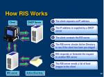 how ris works
