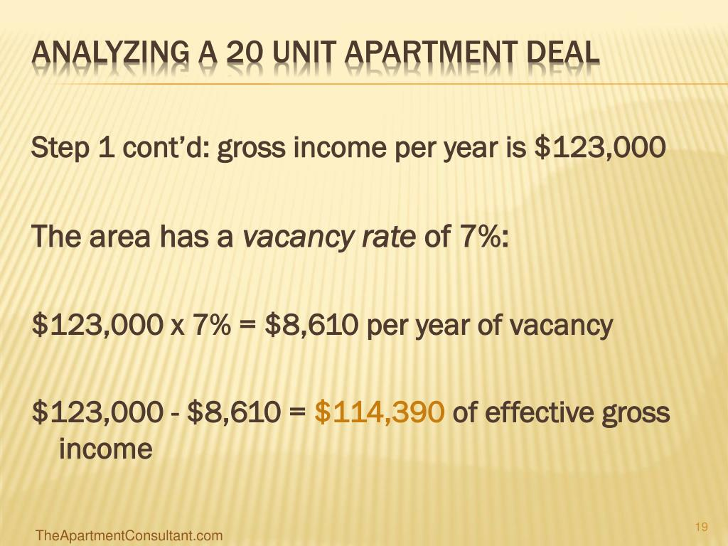 Step 1 cont'd: gross income per year is $123,000