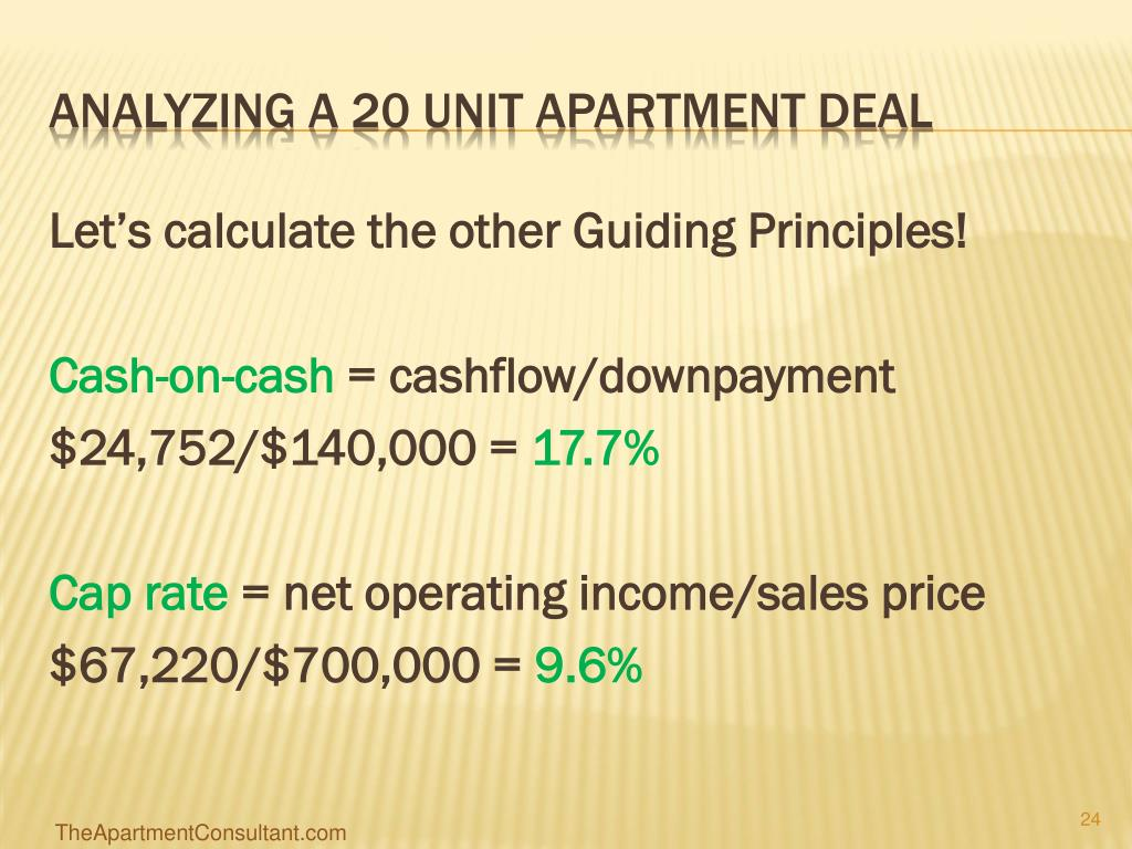 Let's calculate the other Guiding Principles!