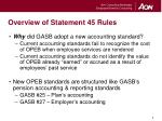 overview of statement 45 rules6