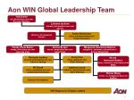 aon win global leadership team2