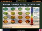 climate change effects over time