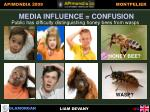 media influence confusion