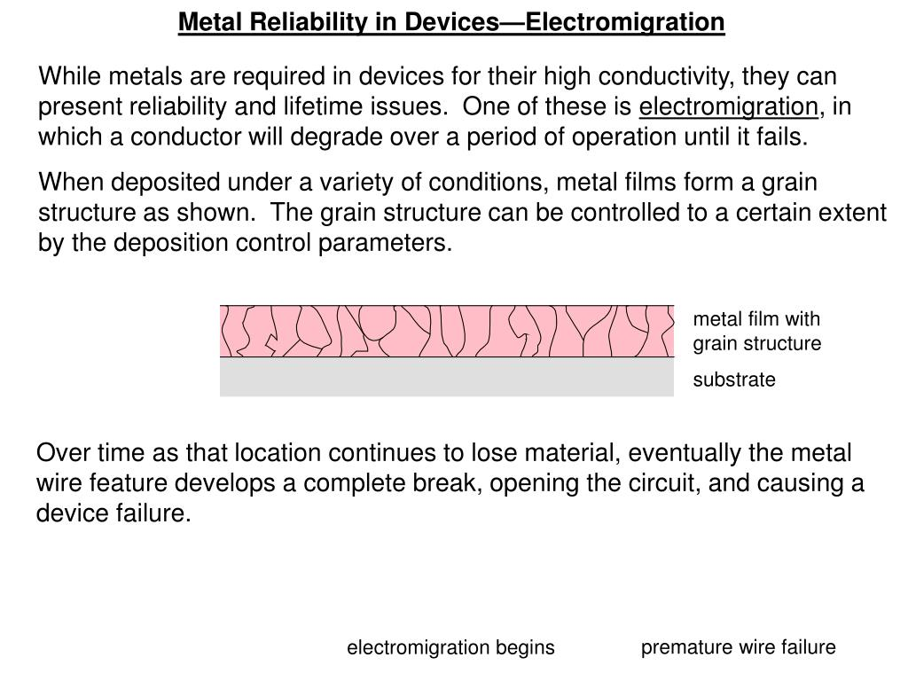 Metal Reliability in Devices—Electromigration