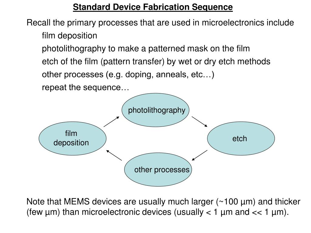 Standard Device Fabrication Sequence