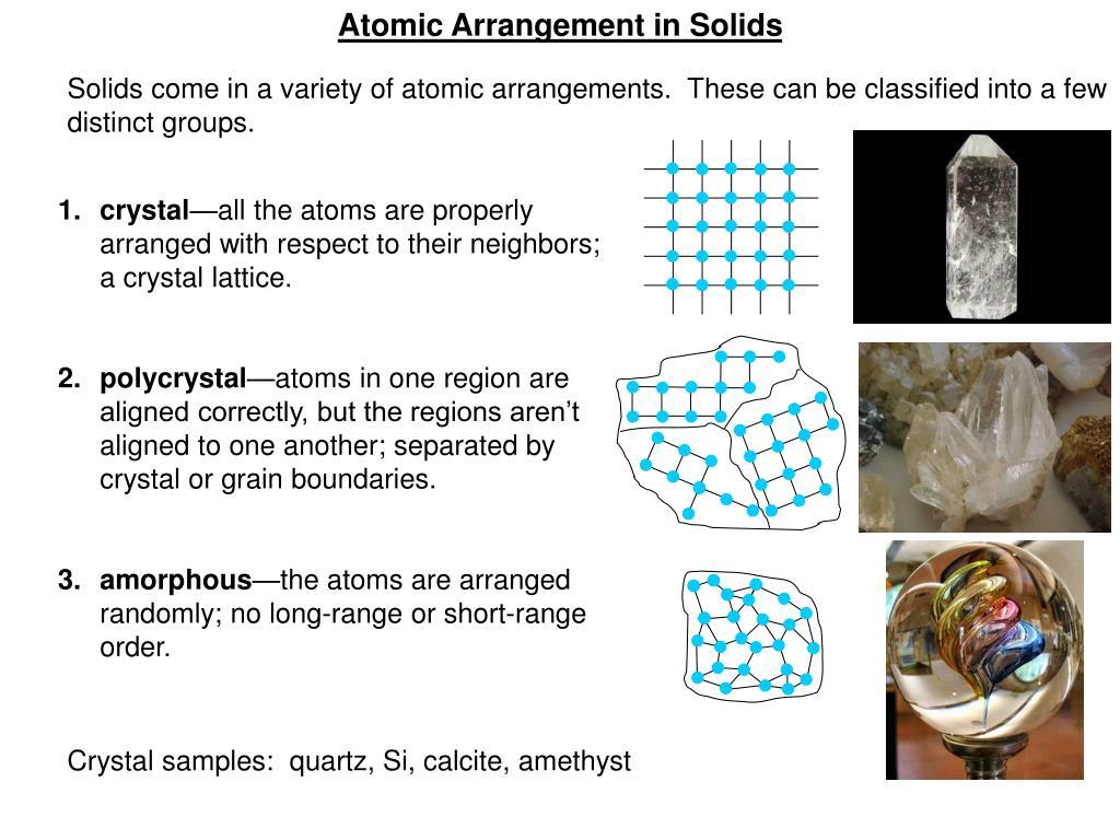 Atomic Arrangement in Solids