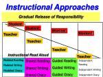 gradual release of responsibility2