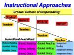 gradual release of responsibility3