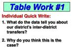 table work 1