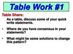 table work 11