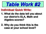 table work 2