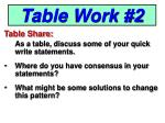 table work 21