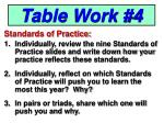 table work 4