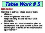 table work 5