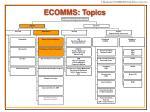 ecomms topics10