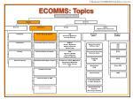 ecomms topics6