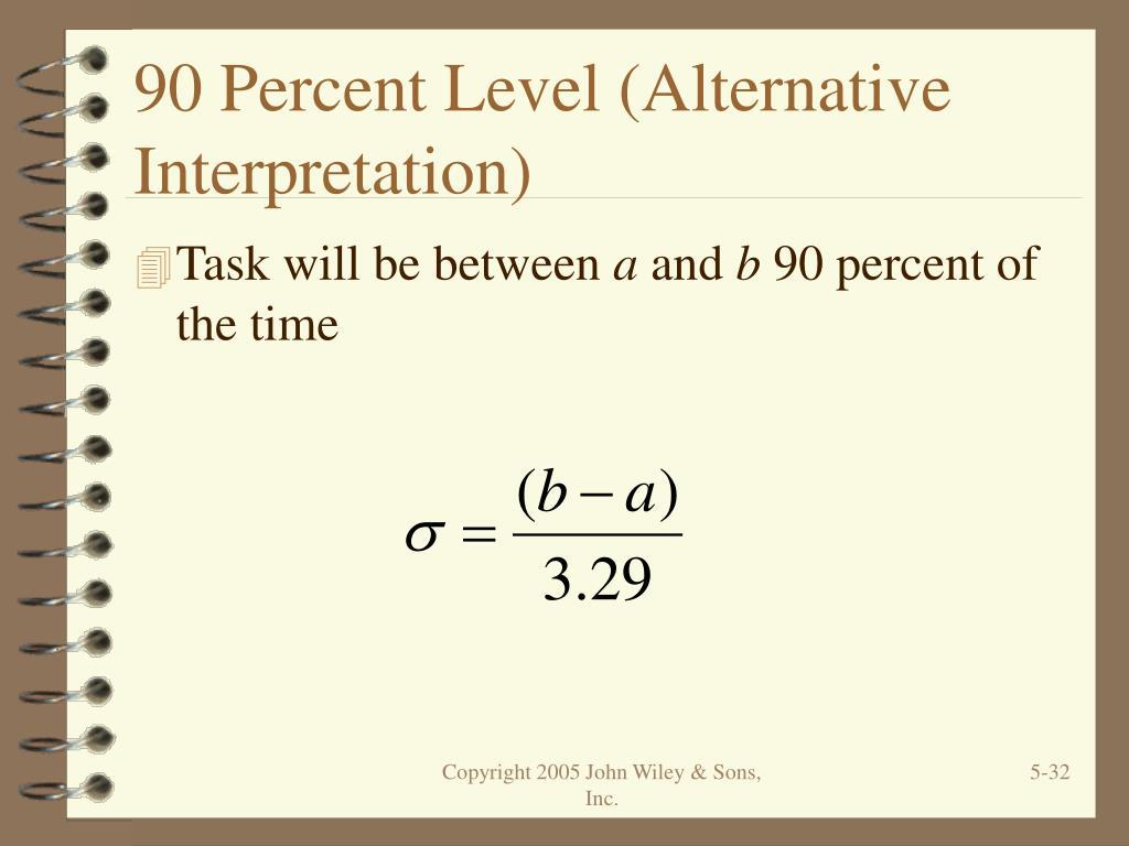 90 Percent Level (Alternative Interpretation)