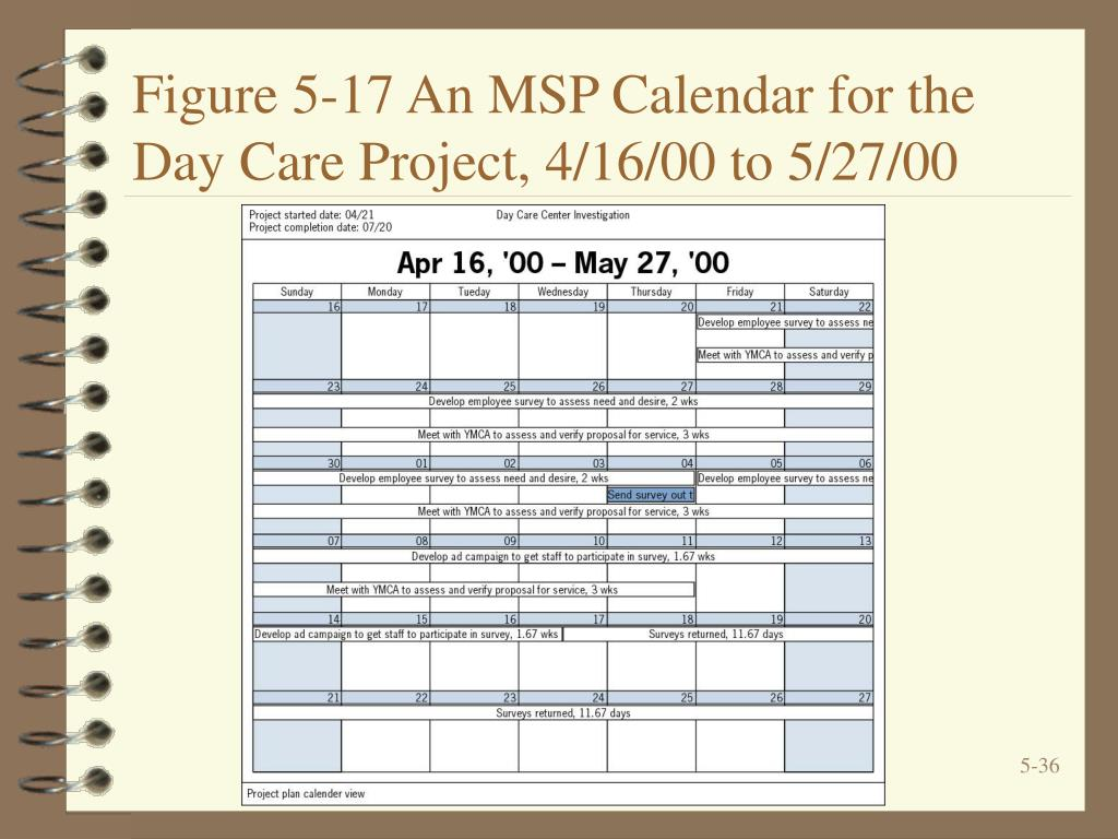 Figure 5-17 An MSP Calendar for the Day Care Project, 4/16/00 to 5/27/00