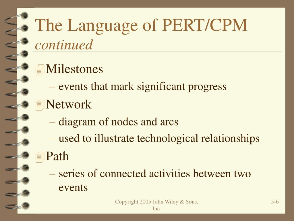 The Language of PERT/CPM