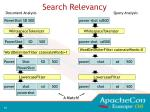 search relevancy