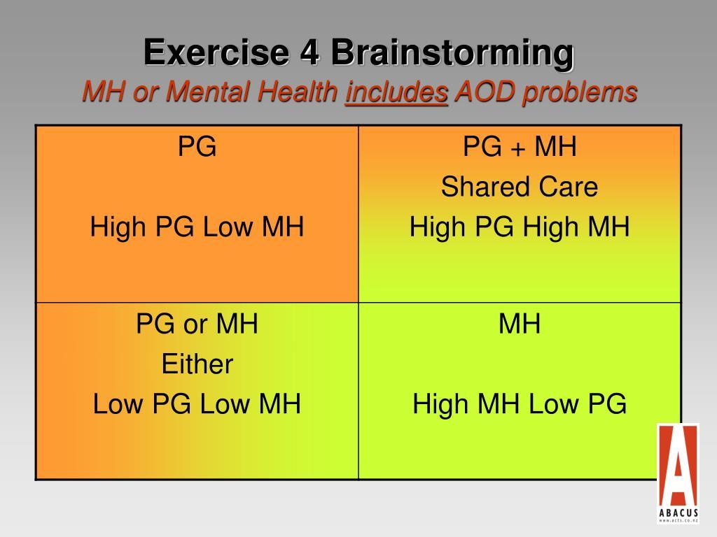 Exercise 4 Brainstorming