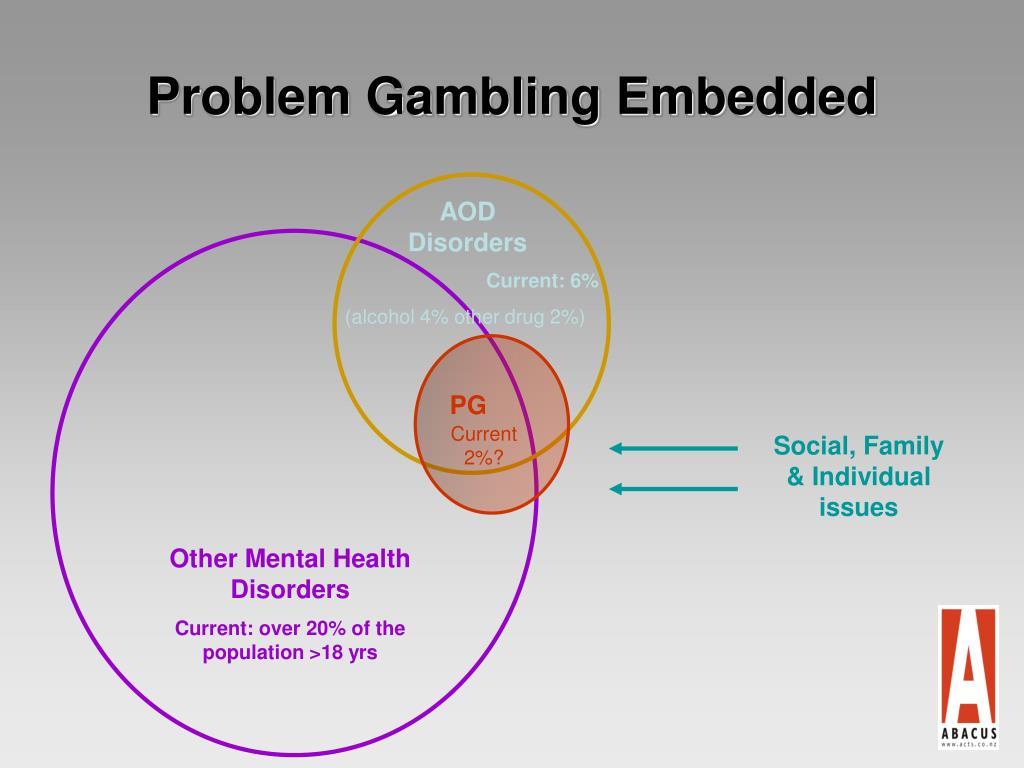 Problem Gambling Embedded