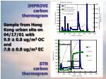 improve carbon thermogram
