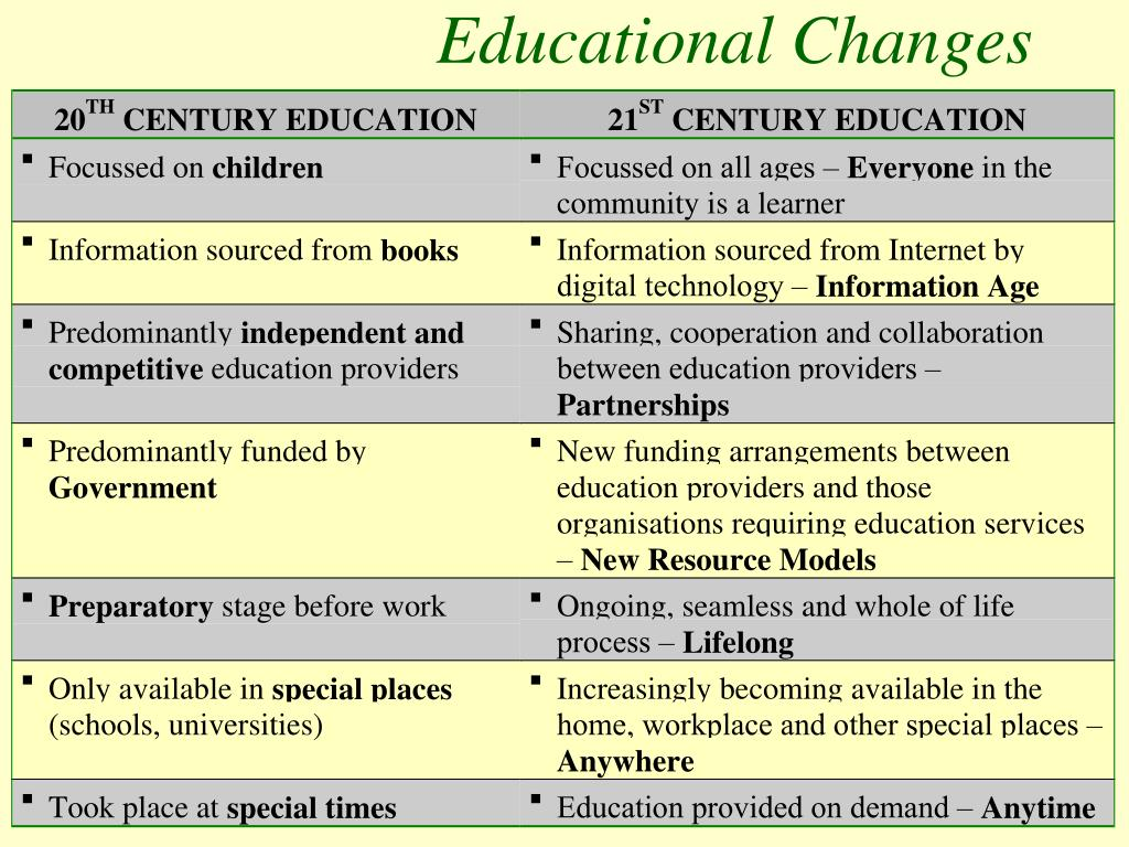 Educational Changes