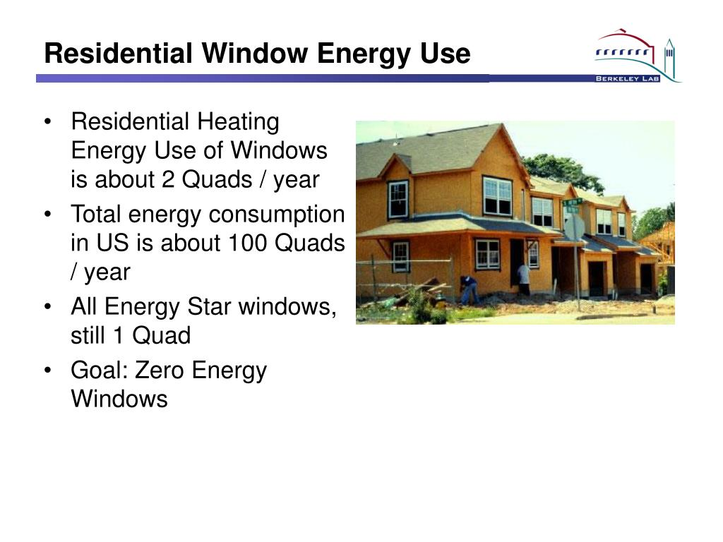 residential window energy use