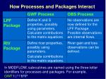 how processes and packages interact