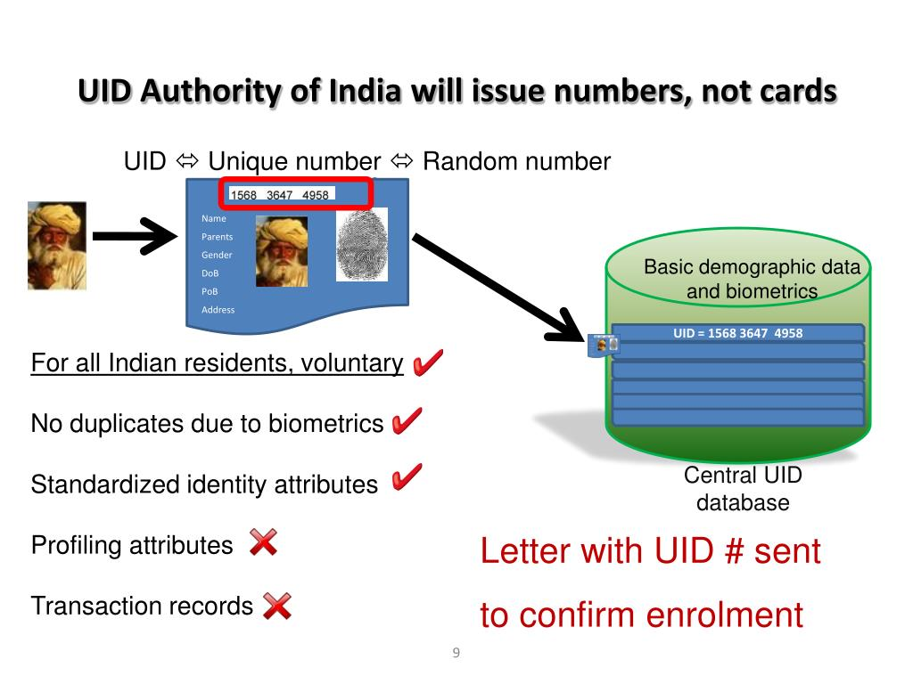 UID Authority of India will issue numbers, not cards