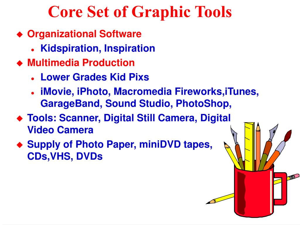 Core Set of Graphic Tools