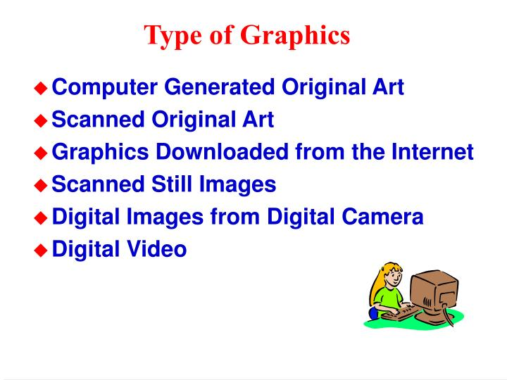 Type of graphics