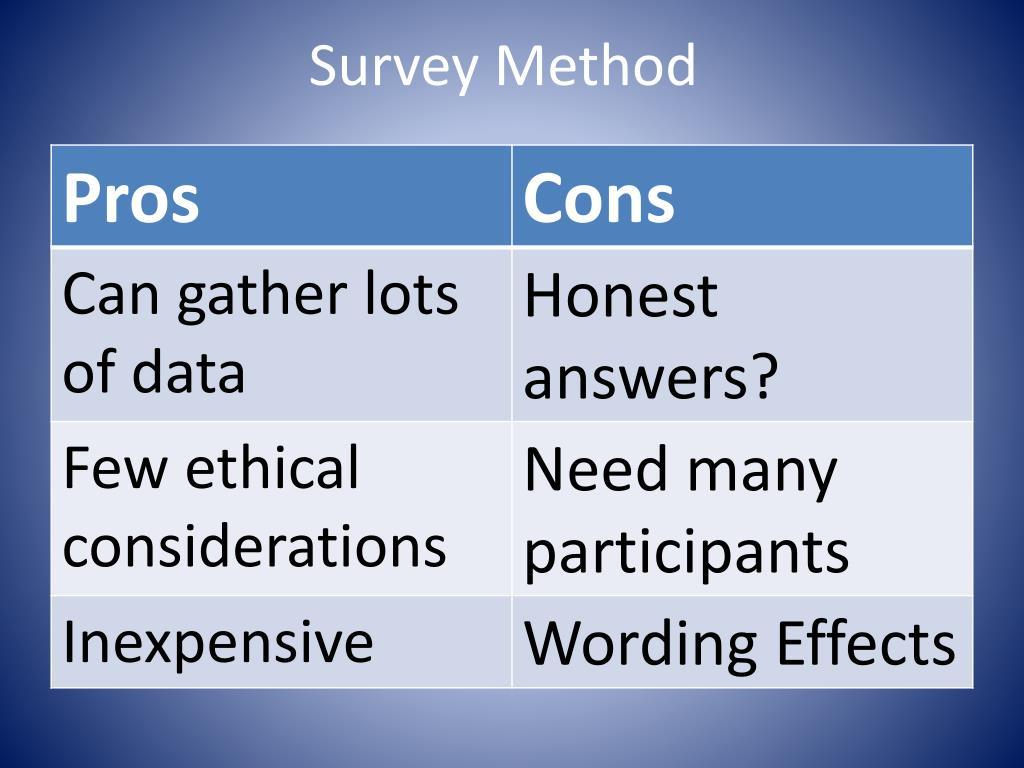 Survey Method