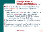 foreign keys in relational database33