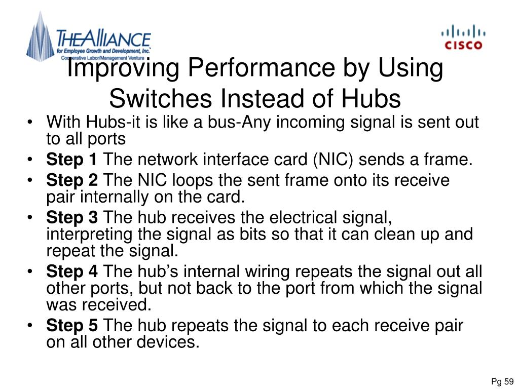 Improving Performance by Using Switches Instead of Hubs