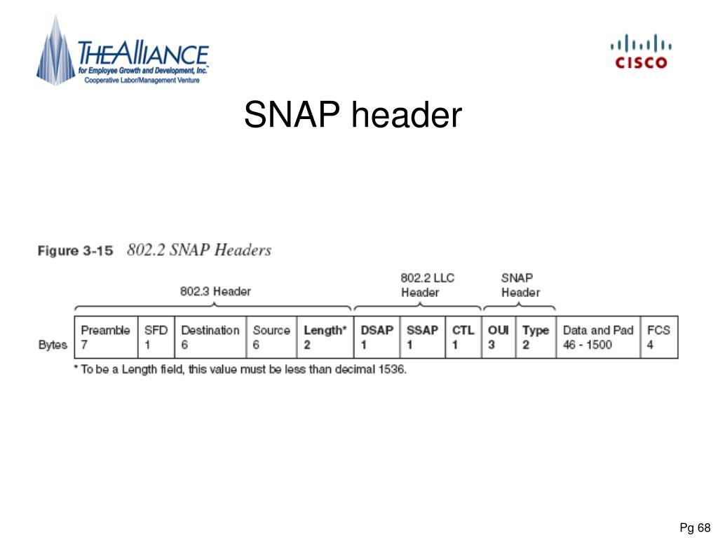 SNAP header