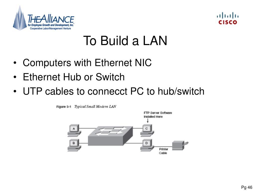To Build a LAN