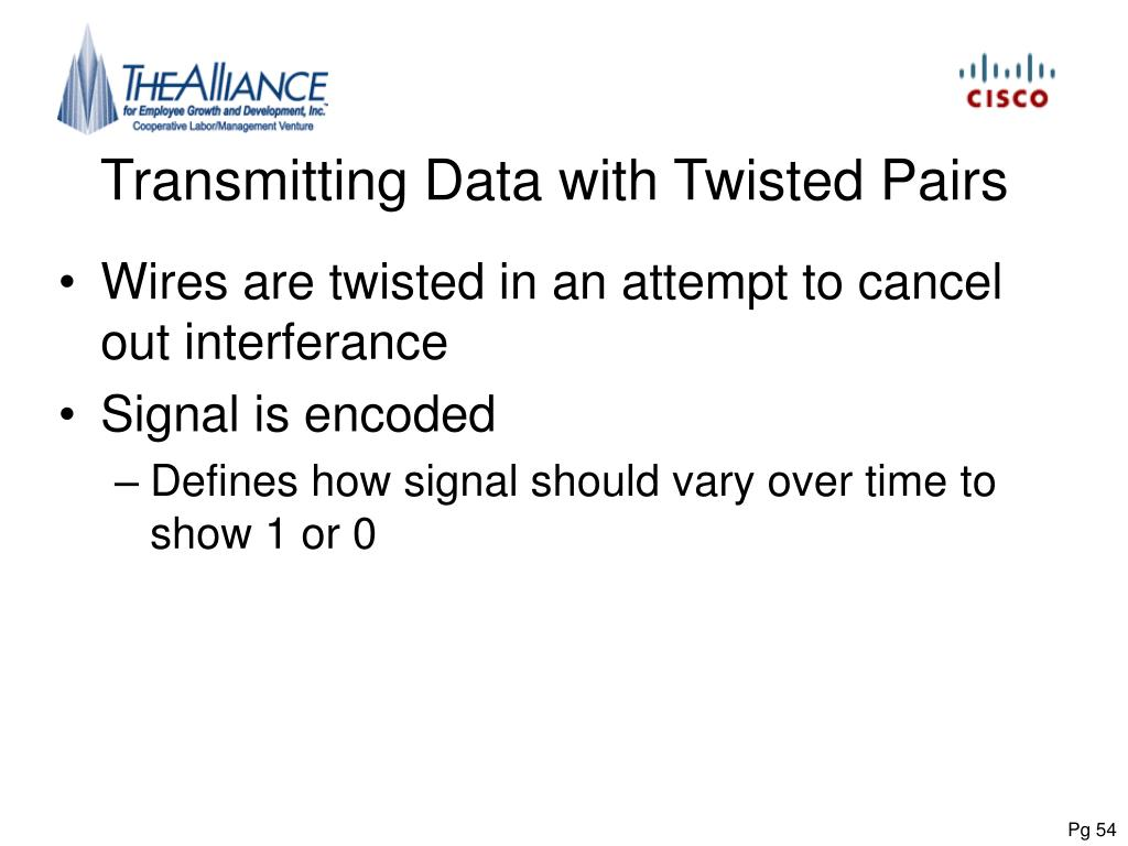 Transmitting Data with Twisted Pairs