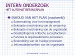 intern onderzoek het automatiseringsplan