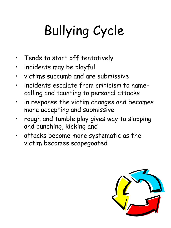Bullying Cycle