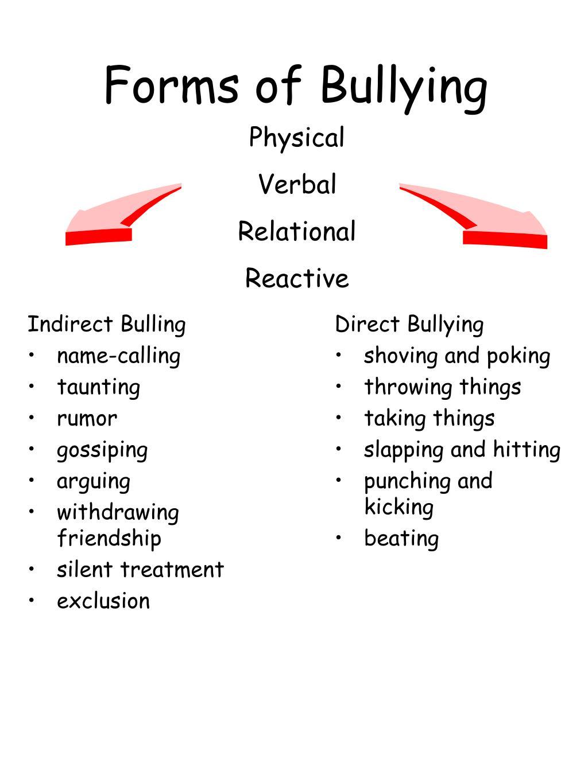Indirect Bulling