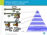 meshup standard value pyramid vs new cracks and mortar