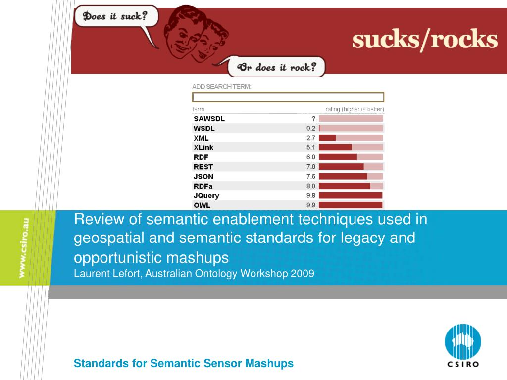 standards for semantic sensor mashups l.