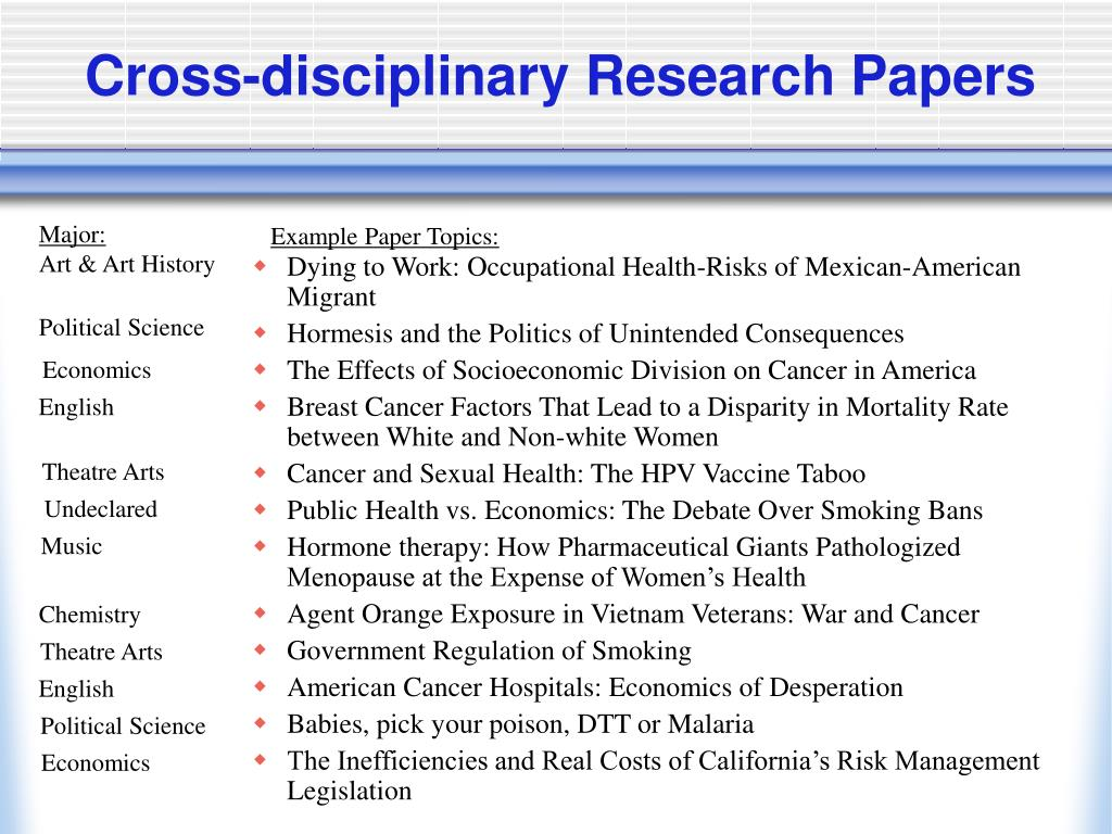 Cross-disciplinary Research Papers